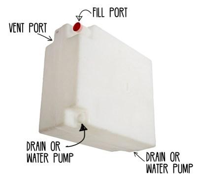 RV-Water-Tank-Anatomy