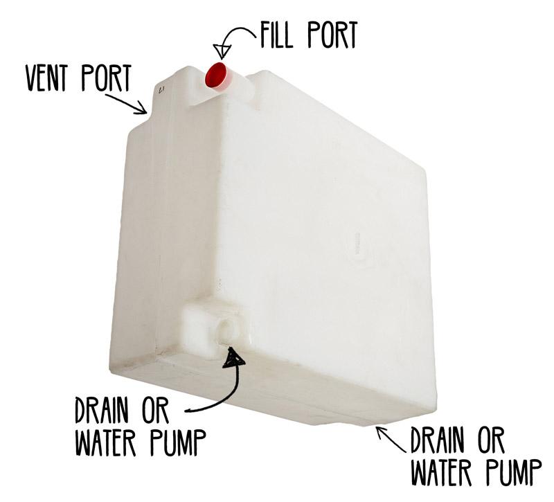 Water System Guide for DIY Camper Van Conversion | FarOutRide