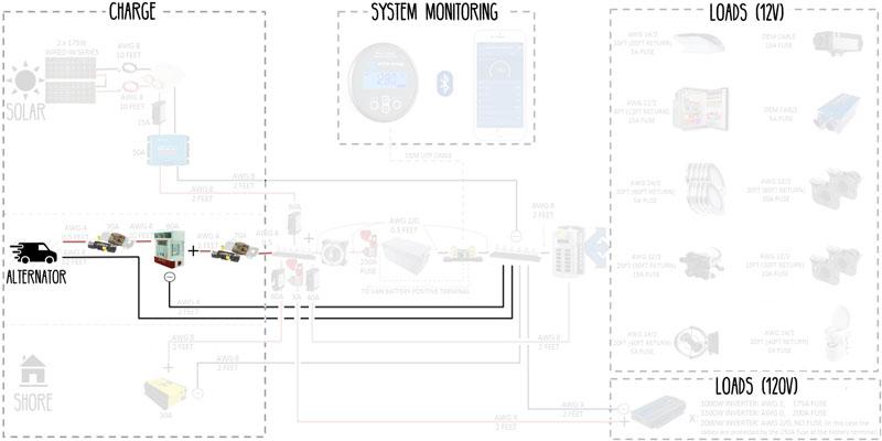 Dsl Line Wiring Diagram Basic Inspirational Ford