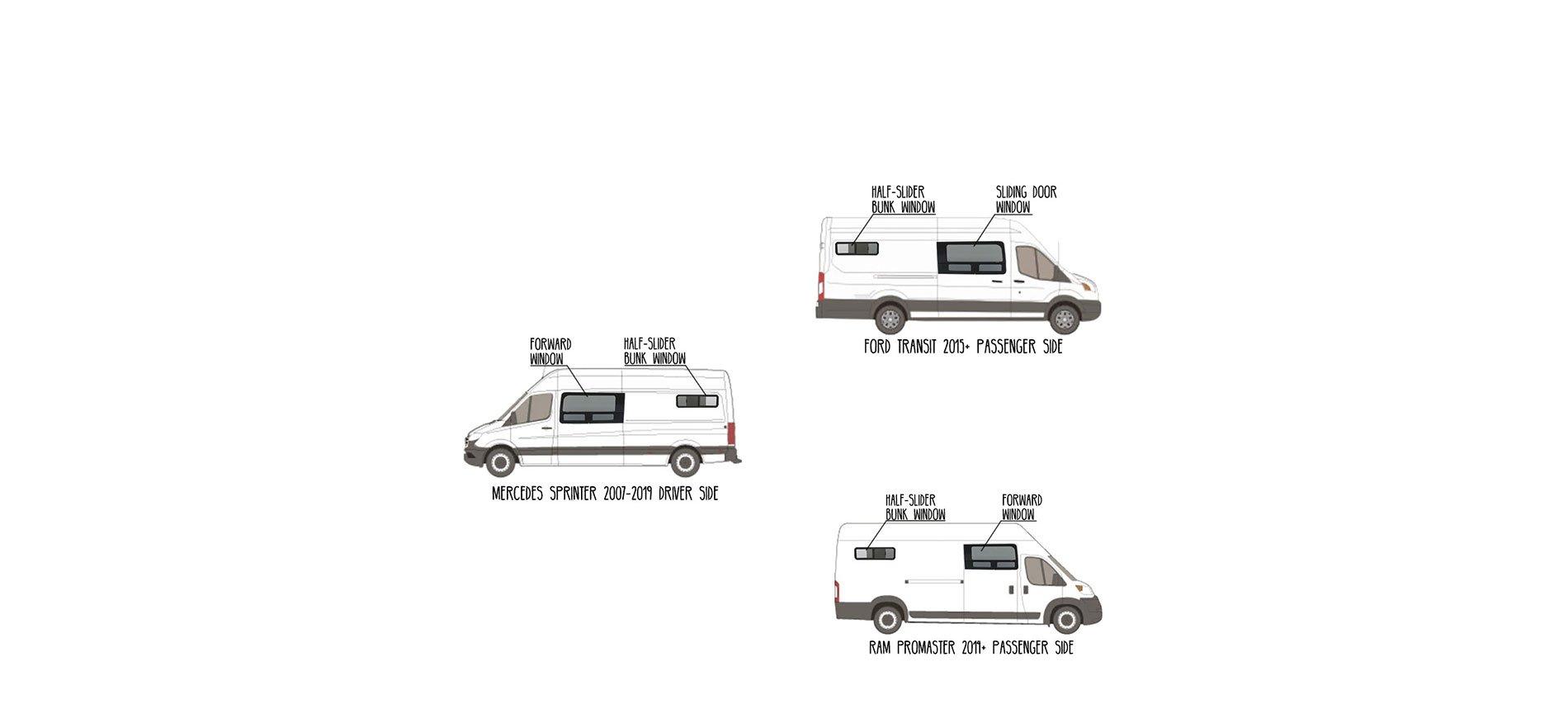 DIY Window Installation for Van Conversion | FarOutRide