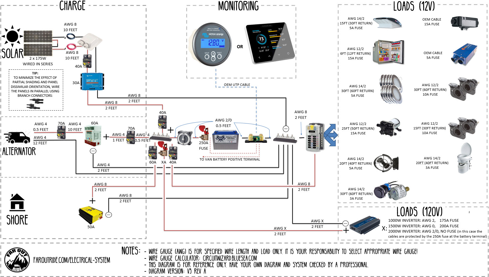 Interactive Wiring Diagram For Camper Van  Skoolie  Rv