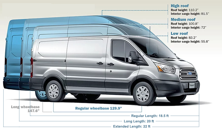 Choosing a Van: Transit VS Sprinter VS Promaster VS NV ...