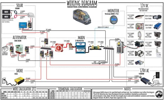 wiring diagram  tutorial for camper van transit sprinter