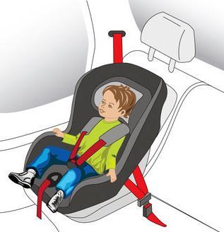 Изменений в правилах перевозки детей в автомобилях с начала 2017 года нет