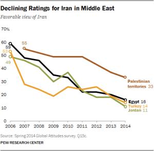 Iran-Report-6