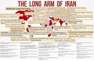 Iran Terrorist