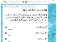 سخن روز: پایان انتخابات در ایران و پایان رژیم