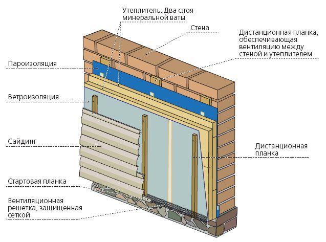 Схема утепленного фасада