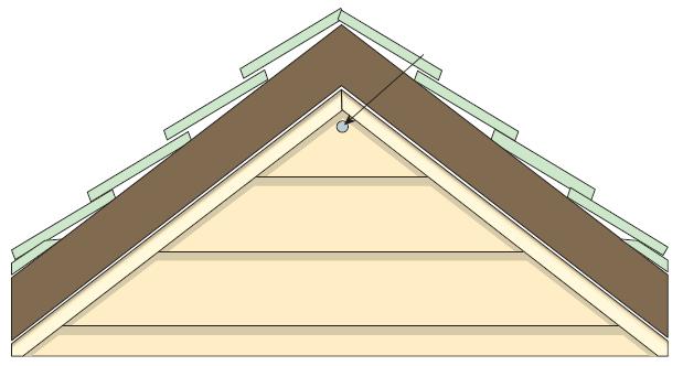تنها زمانی که شما می توانید پانل سایدینگ را مستقیما از طریق وینیل ضمیمه کنید - آخرین پانل