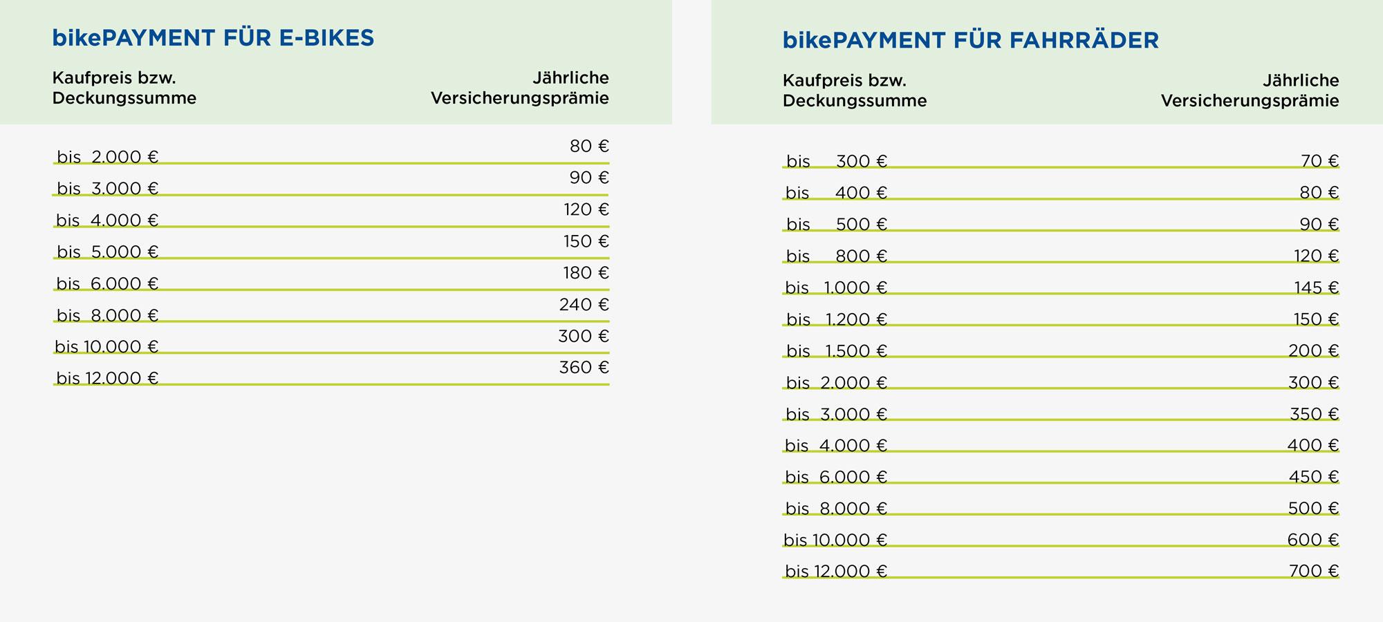 bike_payment_web