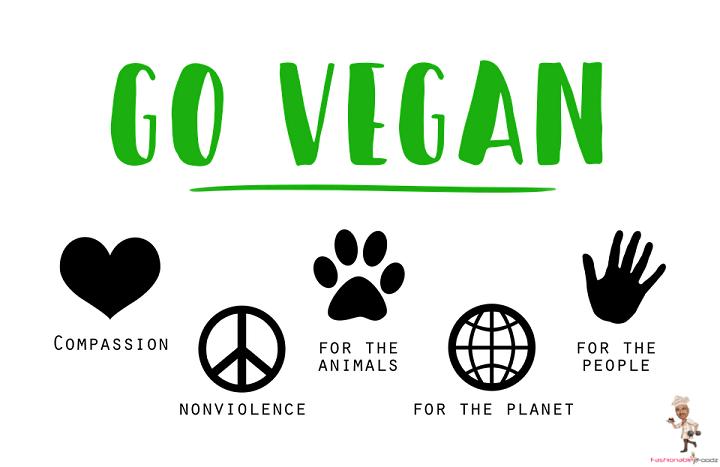 Environmental Benefits of Vegan Diet