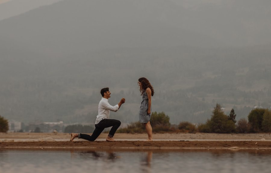 The 5Ws and 1H of Planning a Perfect Proposal