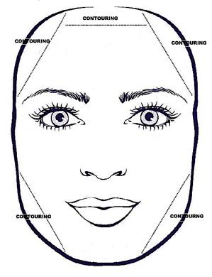 rectangle-face-contouring