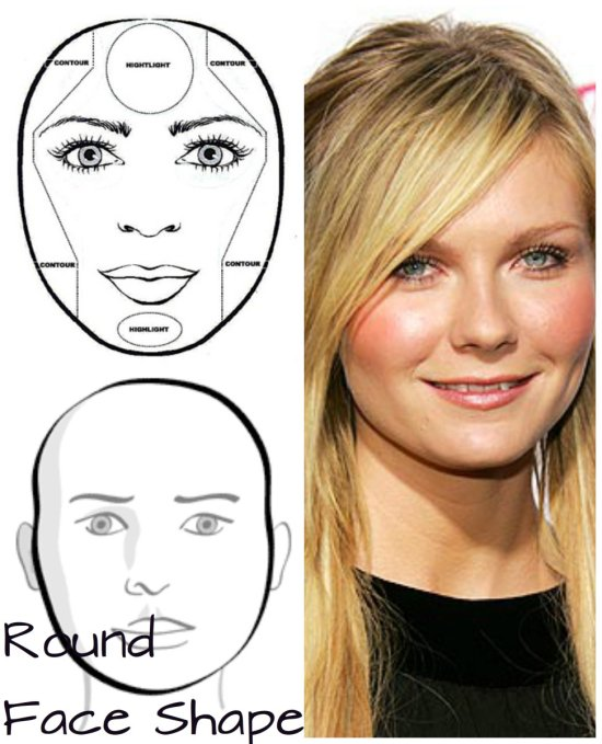 hairstyle for face shape image