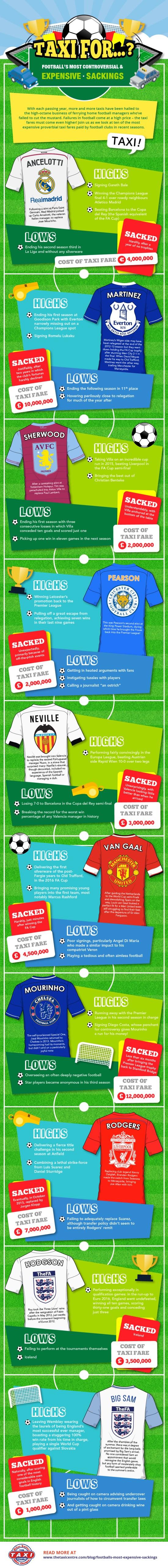 Football-Infographic-image