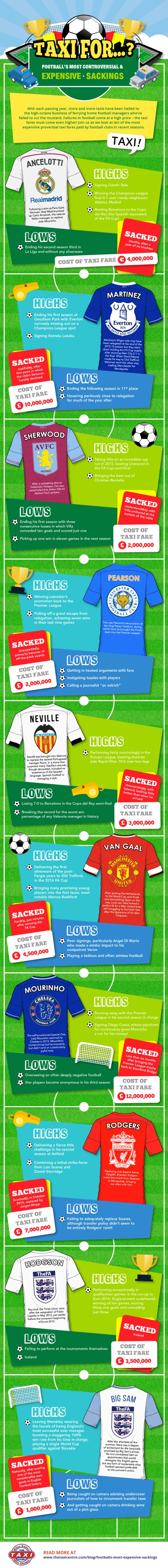 Football-Infographic-image