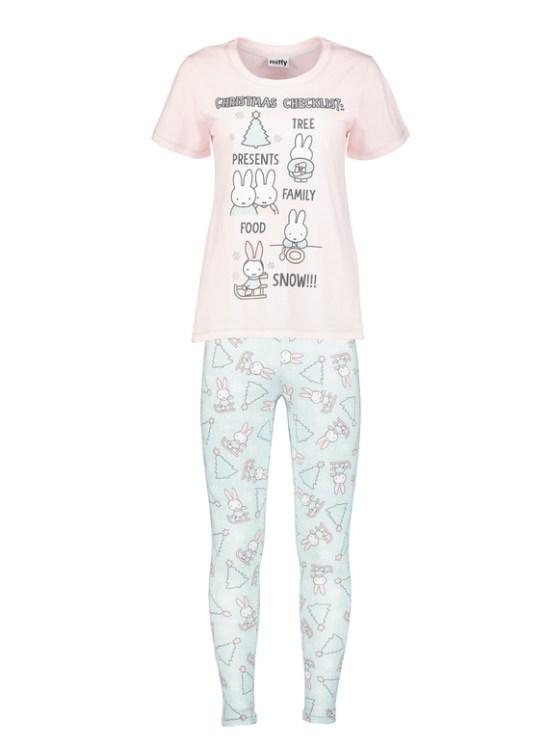 Christmas fashion gift ideas image