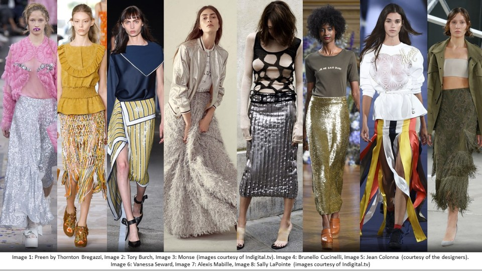 Spring Summer 2017 Trends : Statement Skirts