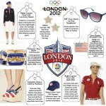 Olympic-inspired fashion: Patriotic style