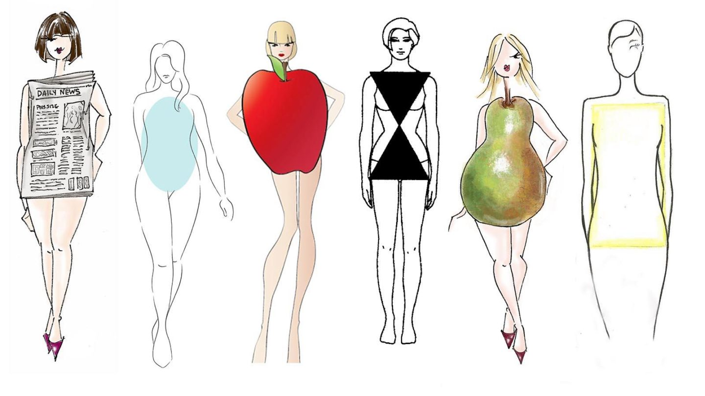 Back To Basics Body Types Fashion Digest London