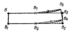 Рис. 8. Построение чертежа воротника-стойки