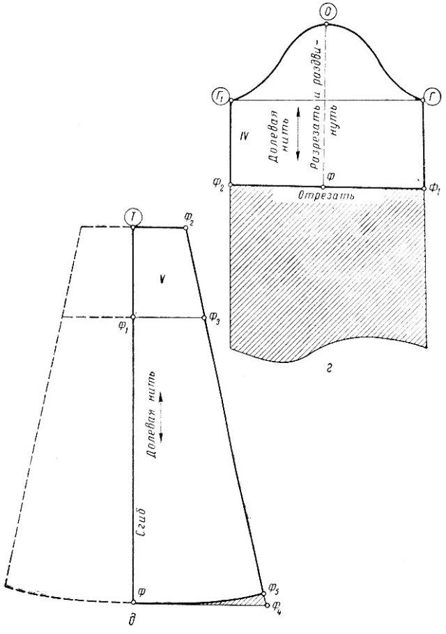 Рис. 35. Нанесение линий фасона на выкройку: г - рукав; д - клин юбки