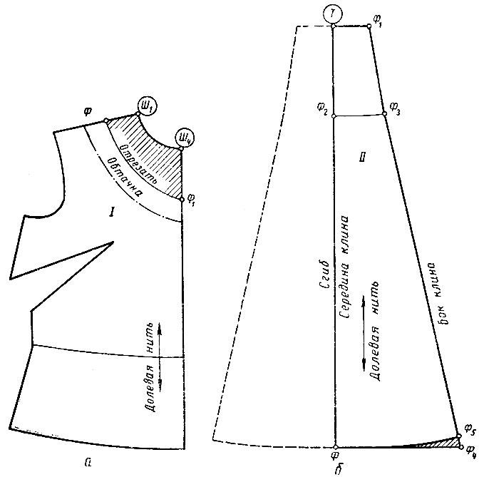 Рис. 50. Нанесение линий фасона на выкройку: а - перед блузы; б - клин юбки