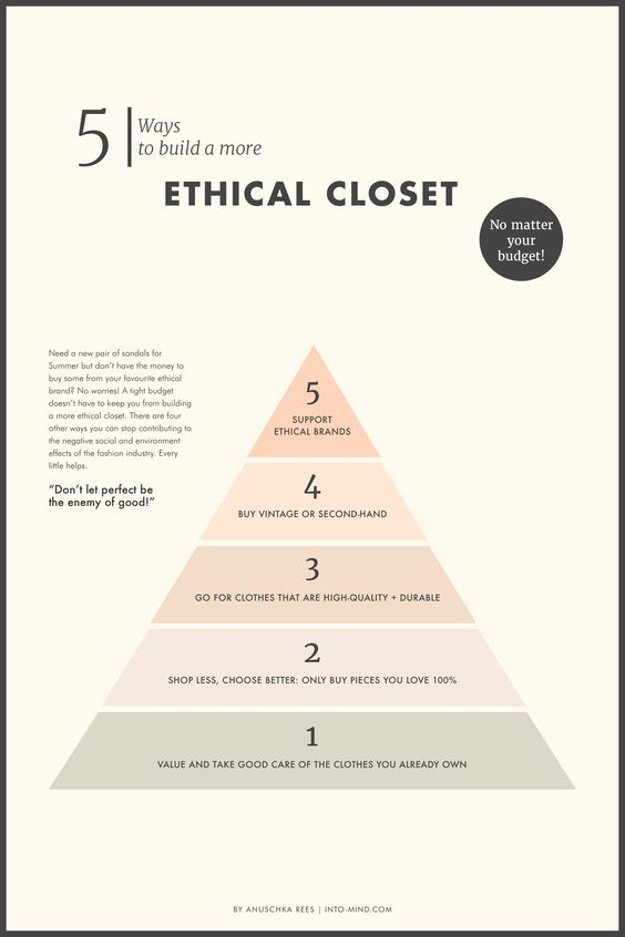 Ethical Closet