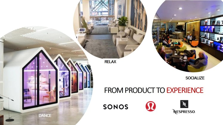From product to experience best stores to visit in new york shopping
