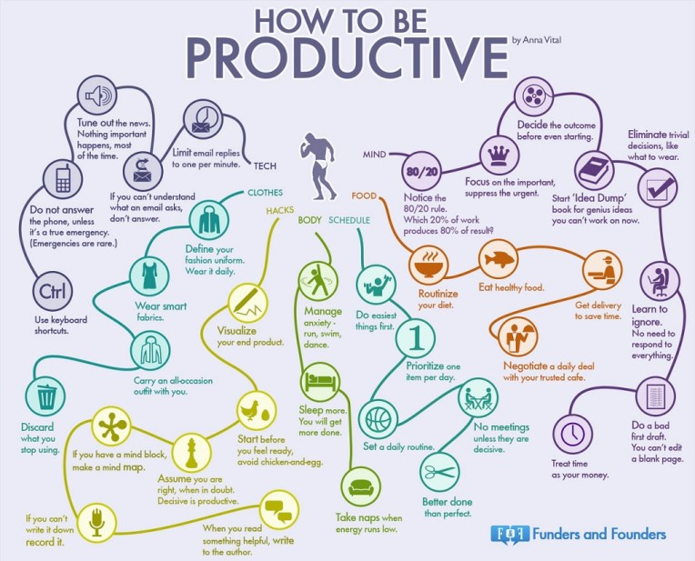 get-things-done-35-habits-productive-people-infographic-1024x828