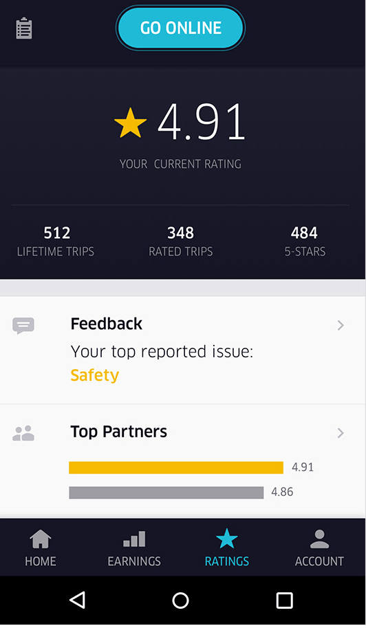 how does uber work for drivers