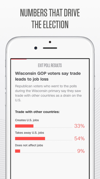 Top 10 US election apps