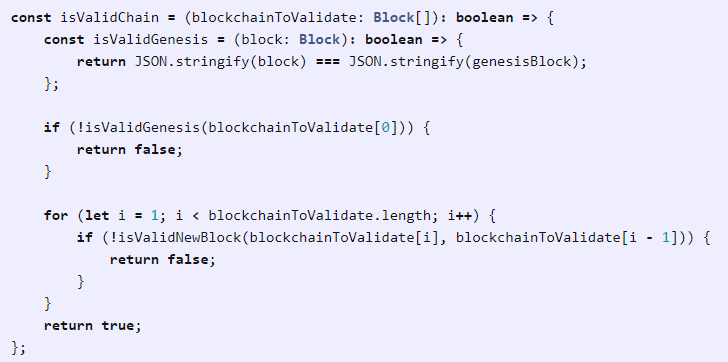 Now you have the means to validate a single block