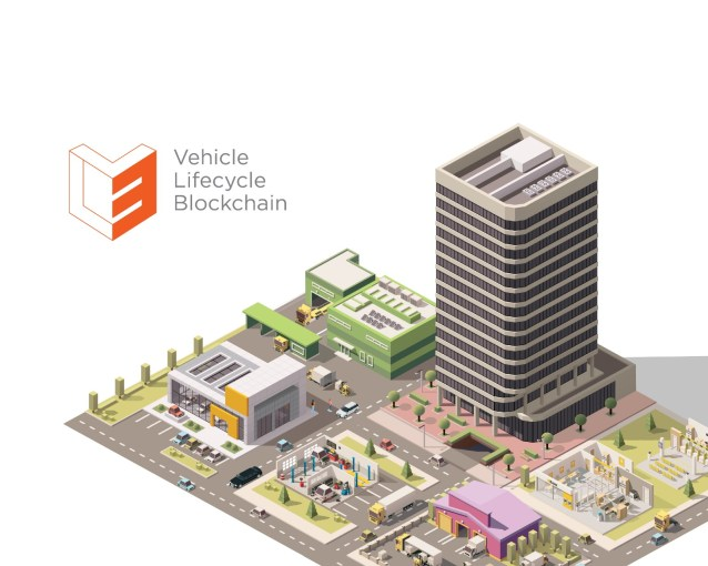 VLB – The Future Of Vehicle Lifecycle Management On The Blockchain