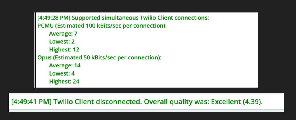 Twilio Network Results