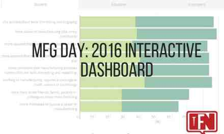 MFG Day: 2016 Interactive Dashboard