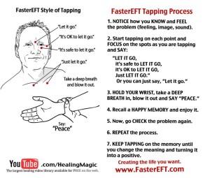 fastereft explained