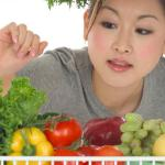 Keys to a Healthy Diet