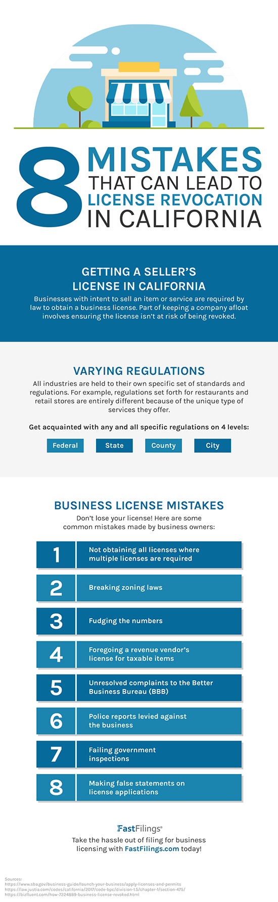 8 Mistakes That Can Lead to License Revocation in California Infographic