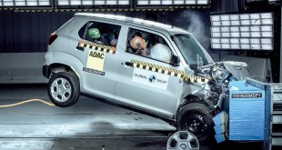 Car Testing_Image Source Google