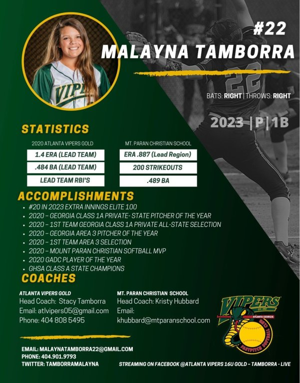 Malayna Tamborra Atlanta Vipers 2023 Profile