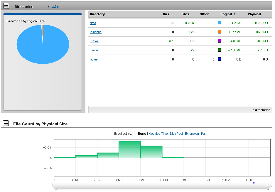 InsightIQ Filesystem Reporting Comparison