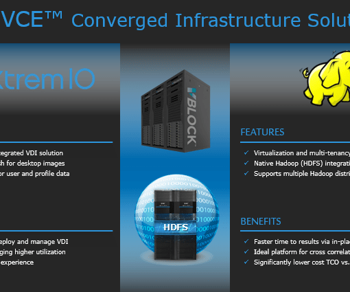 Redefine Possible w/ Isilon vBlock