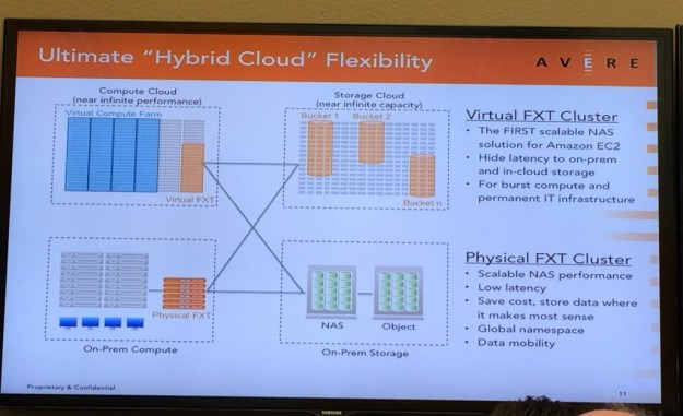 SFD6 Day 1 Avere Hybrid cloud