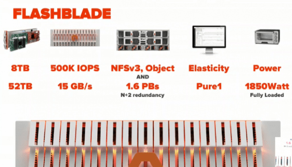 PureStorage FlashBlade