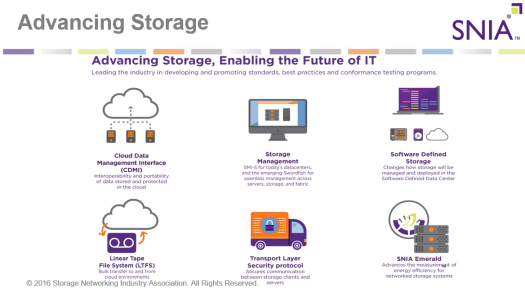 SNIA advancing storage