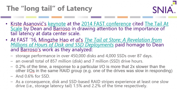 SNIA explains tail latency