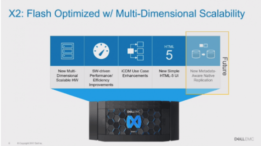 XtremIO X2 improvements