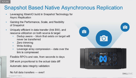 XtremIO X2 replication