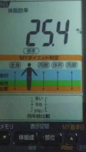 1022体脂肪率